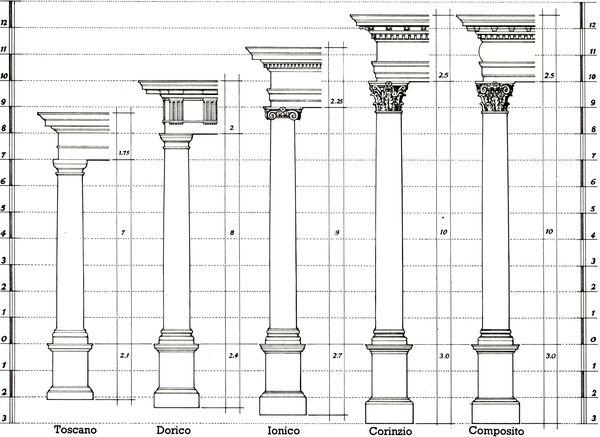 Libera associazione della spada blog di poesia caput for Come costruire colonne in stile artigiano