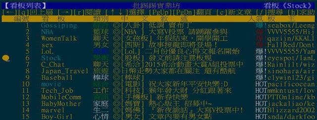ptt-popular-bulletin-board-運用 PTT 蒐集各種(旅遊)資訊﹍不可不知的操作及搜尋技巧