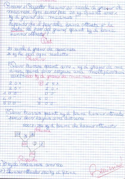 Didattica Matematica Scuola Primaria Marzo 2012