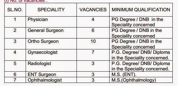 Job Details vacancy in SCCL 2014