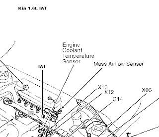 IAT Sensor Performance Chip Installation Procedure: 2000 ...