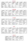 Tabla de conversión unidades LONGITUD - SUPERFICIE - VOLUMEN - MASA - DENSIDAD