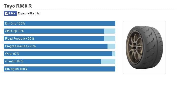 Michelin Energy Xm2 Review Malaysia >> Kumbang Jingga