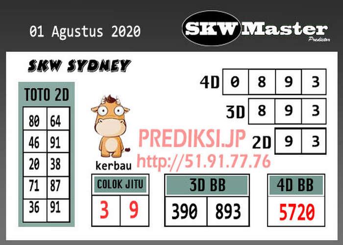 Kode syair Sydney Sabtu 1 Agustus 2020 193