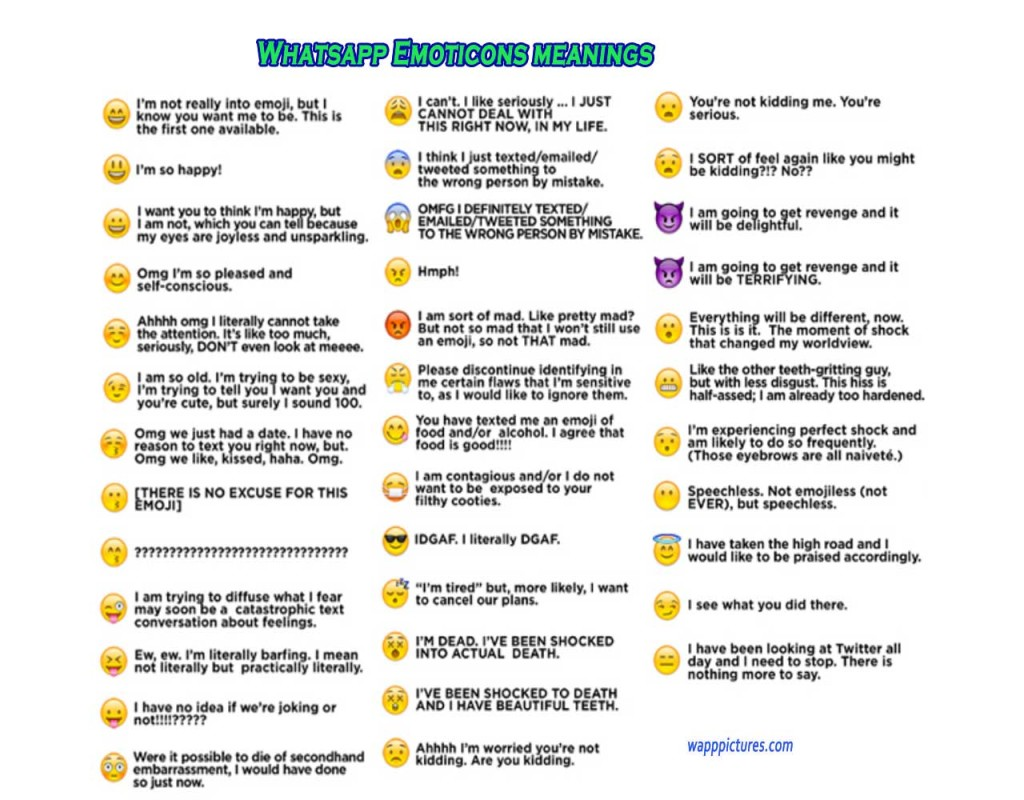 All trickz world whatsapp smiley emoji symbols meanings bellow is the list of most popular whatsapp smiley emoji meanings explained lets check out whatsapp smiley meaning list biocorpaavc Choice Image
