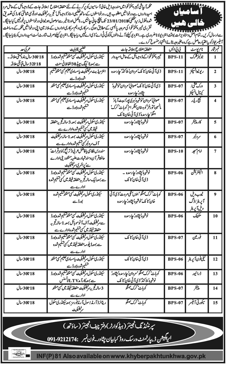 Jobs In Irrigation Department Peshawar
