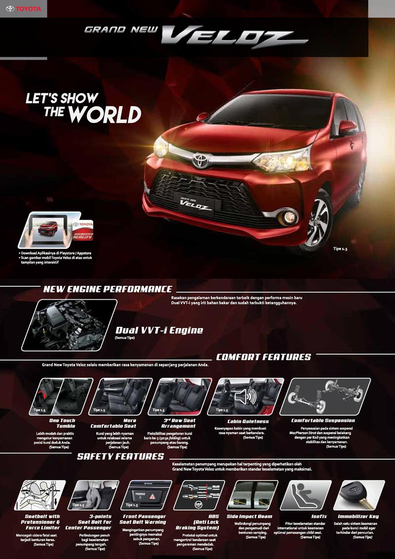 Suspensi Grand New Veloz Modifikasi All Yaris Trd Sportivo Brosur 2018 Promo Toyota Jakarta