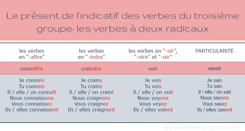 conjugaison des verbes do troisieme groupe deux radicaux au présent de l'indicatif