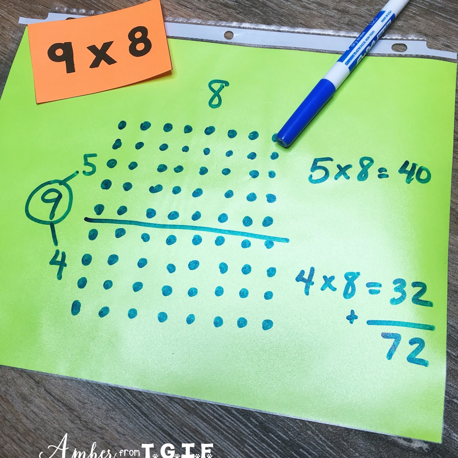 Tips For Teaching Distributive Property Of Multiplication