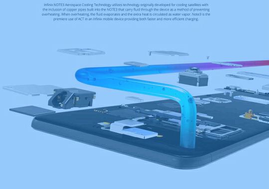 Infinix Note 3 pro specs