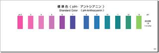 test thử pH-Anthocyanin - kiểm tra nhanh hàm lượng pH-Anthocyanin - test nhanh kyoritsu - test nhanh cod