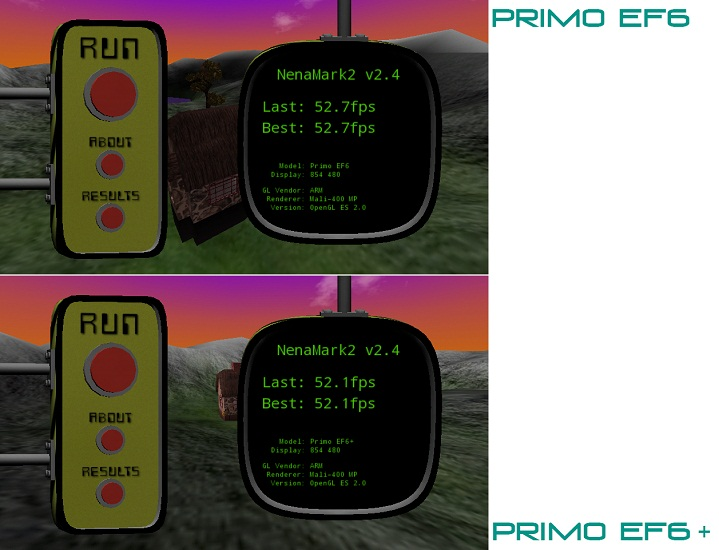 Primo EF6 hands-on review Nenamark Score Walton Primo EF6 ও Primo EF6+ এর হ্যান্ডস-অন রিভিউ