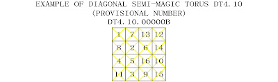 order 4 special diagonal semi-magic torus type DT 4.10