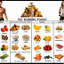 Foods And Exercise That Help Burn Fat