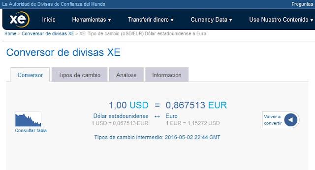 Conversor de divisas opciones binarias EUR/USD