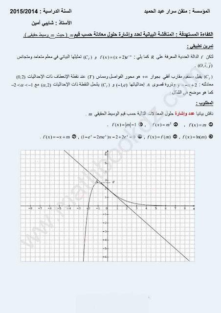 المناقشة البيانية لعدد إشارة حلول 1.jpg
