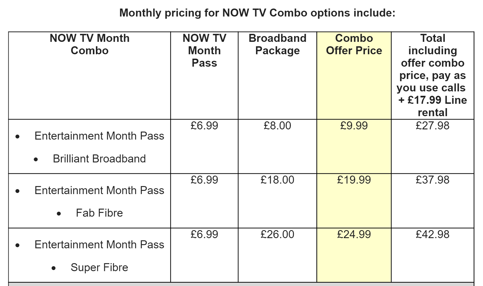 Virgin tv deals for new customers