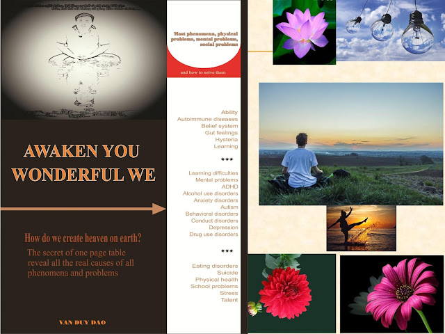 List of most the best writings in the web Awakenyouwonderfulwe.com with the title listed from A To