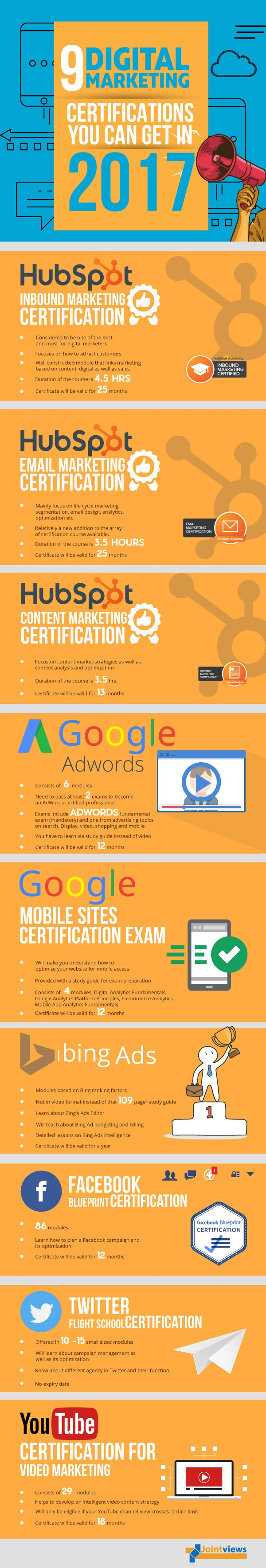 infographic digital marketing certifications certification why must visualistan acquire let which popular lists