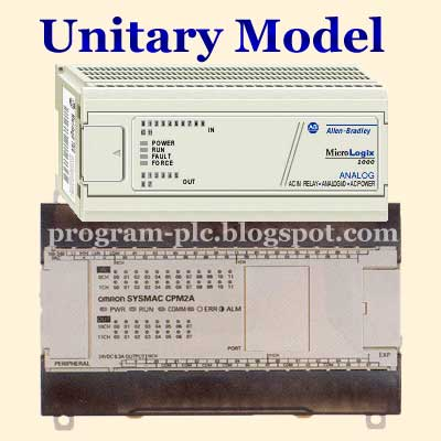 PLC Model and Types