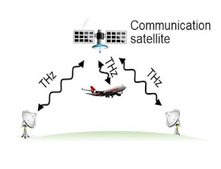 Представлены гигагерцовые радиопередатчики на 105 Гб/с - в десятки раз больше чем 5G!