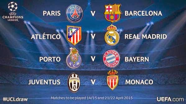 champions league qf 2015