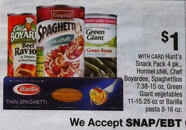 photo about Chili Printable Coupons titled Just CVS: Fresh new Barilla Hormel Chili Printable Discount coupons
