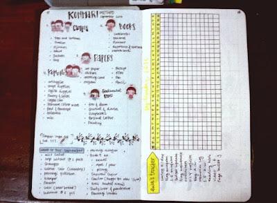 KONMARI'S METHODE &  TRACKER