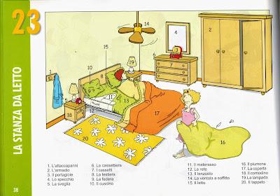 Edublog di italiano lessico della casa for La camera da letto