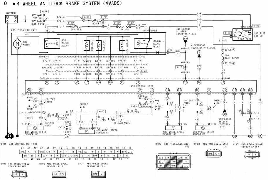 1994+Mazda+RX 7+Wheel+Antilock+Brake+System+Wiring+Diagram rx 7 fuse box diagram mazda wiring diagrams instruction 1994 lexus ls400 fuse box diagram at gsmportal.co
