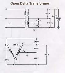 How Electrical Transformers Work, How, Free Engine Image