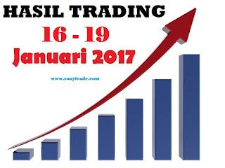 rahasia hasil belajar trading investasi saham forex sonytrade profit terpercaya