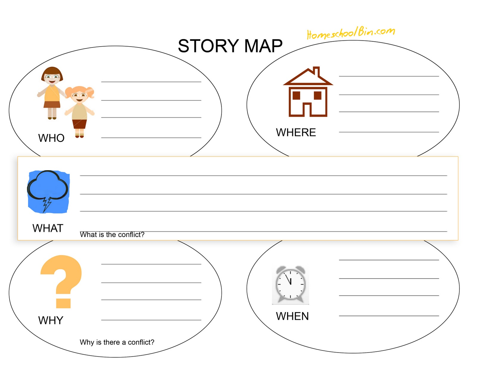 Printable Story Map Templates