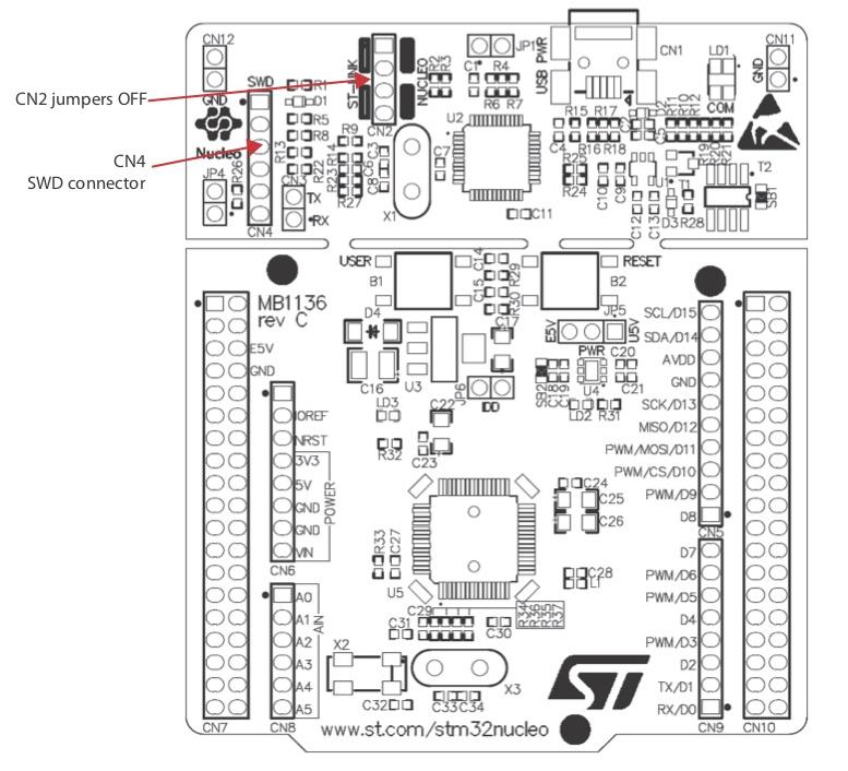 Utiliser le ST-LINK V2 d'une carte Nucléo avec un autre STM32