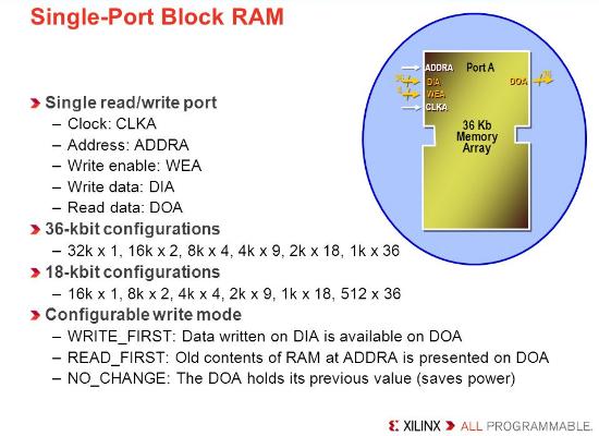 FPGA internal tri-state buses