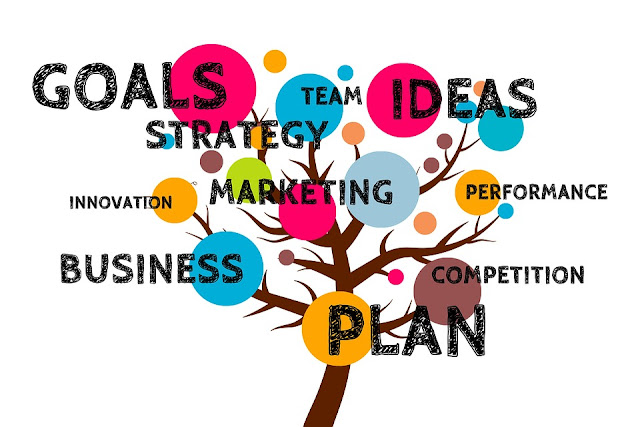 It all begins with ideas, plans, taking actions, strategies,  marketing research, performance and competition analysis, innovations