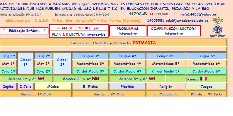Teacher Loli S Blog Recursos En Inglés Y Para Primaria Ceip Nuestra Señora De Loreto