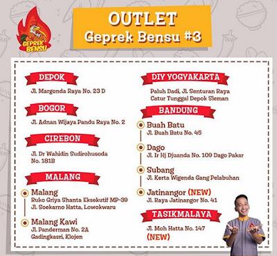 Daftar Alamat Lengkap Ayam Geprek Bensu Semua Cabang Terbaru