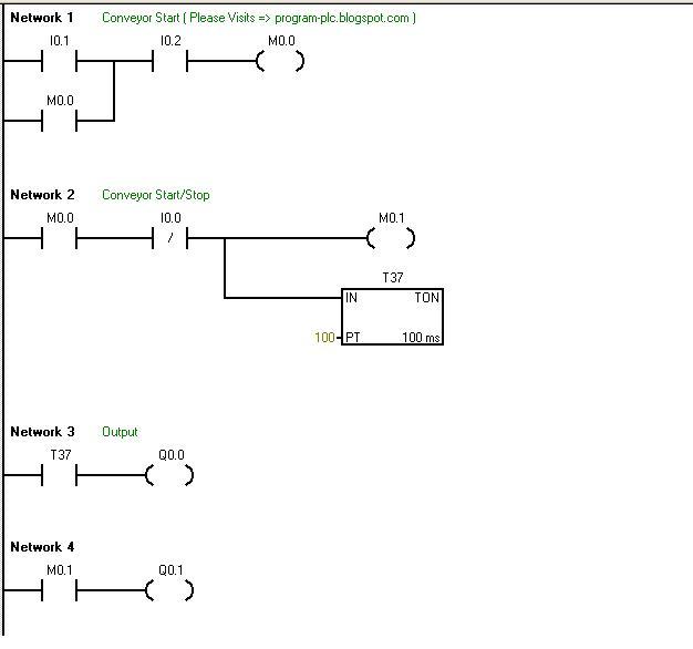 Mitsubishi plc programming examples pdf