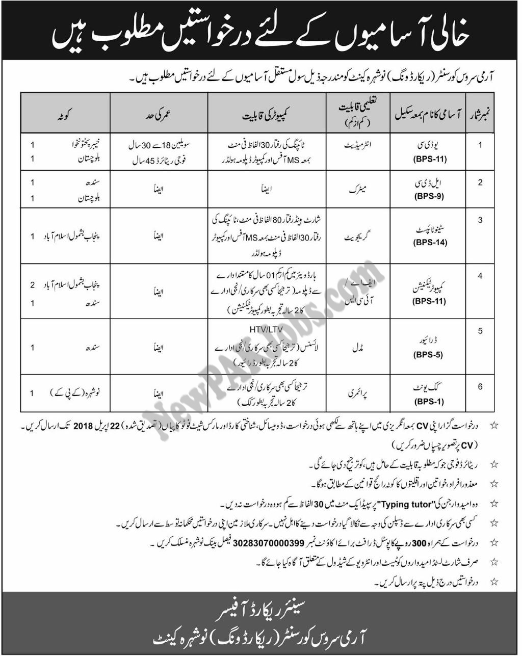 Army Jobs in Nowshera Cantt for Civilians April 2018