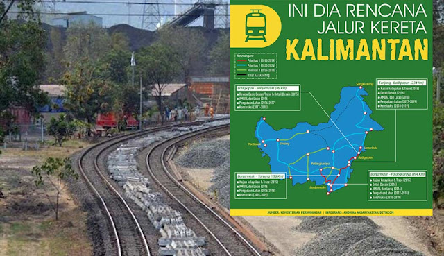 Proyek Kereta Trans Kalimantan Rute Banjarbaru, Banua Enam dan Banjarmasin Ternyata Didanai Rusia