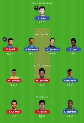 IPL 2019 DC vs RCB Dream11 Team for Grand League, Playing XI