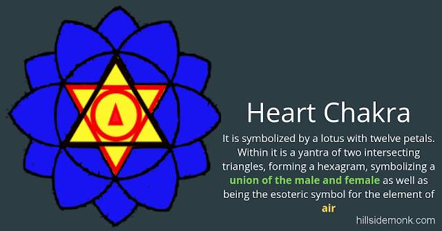7  Indian Chakras In Hinduism That You Should Know5