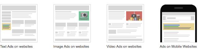 Quảng cáo Mạng hiển thị Google