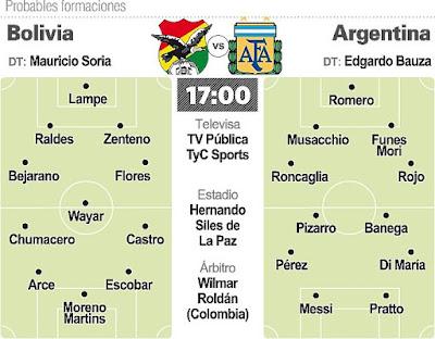 Argentina visita, a 3.650 msnm, a Bolivia (17h) con el objetivo de acercarse al Mundial.