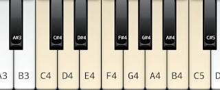 C Major scale