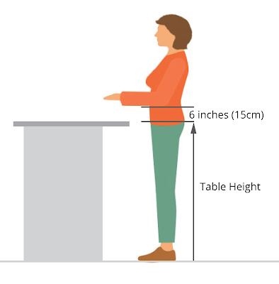 How to Find Correct Cutting Table Height