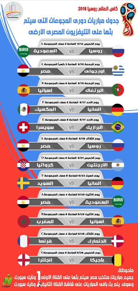 مواعيد مباريات كاس العالم روسيا بتوقيت القاهرة على قناة نايل سبورت و الاولي والثانية الأرضية المصرية