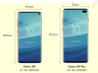 pareri specificatii samsung galaxy 2019 conform manual utilizare