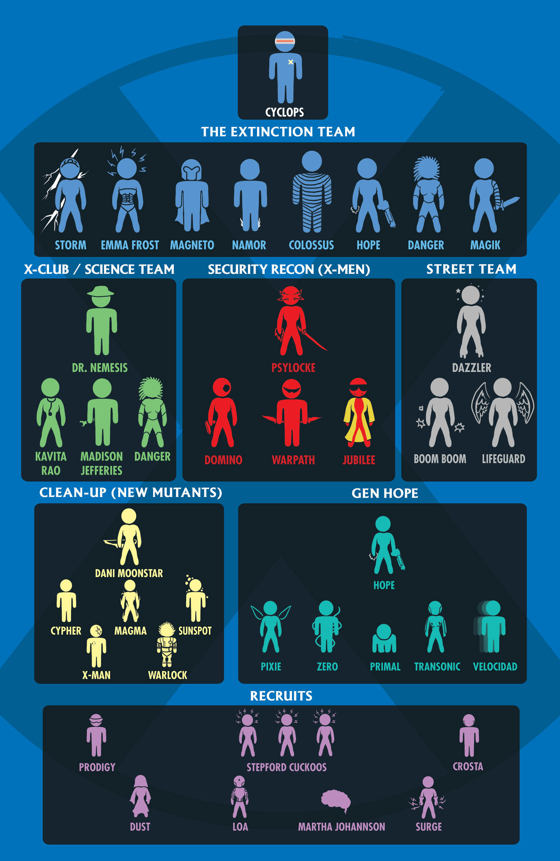 Read online Uncanny X-Men (2012) comic -  Issue #1 - 32